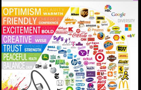 identite visuelle entreprise
