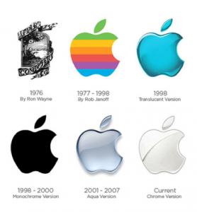 apple evolution logo